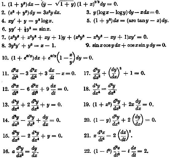The Differential Equations For The Simplest Types Of Vibrations