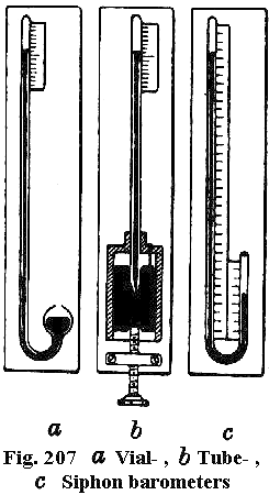 investigating the accuracy of the air column length How to calculate volume and density  this ensures that absorbed water does not affect the accuracy of  i have been investigating blood flow in arteries that.